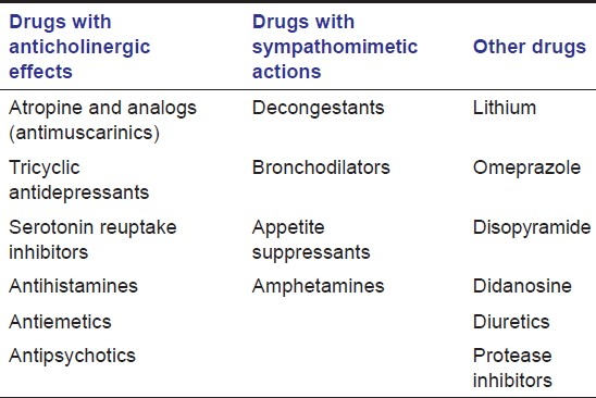 Table 6: Drugs that may give rise to xerostomia