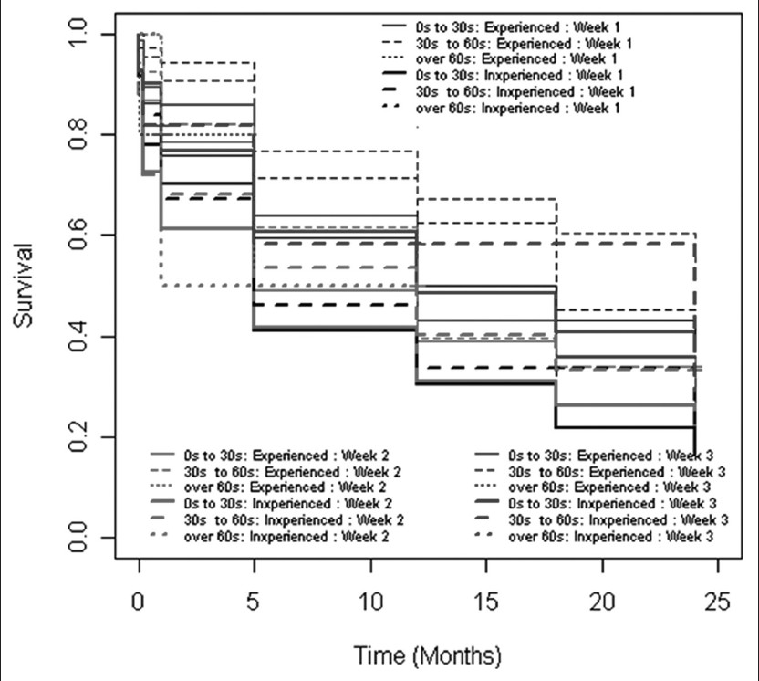 Contemporary clinical dentistry table of contents the effects of ambient temperature and mixing time of glass ionomer cement material on the survival rate of proximal art restorations in primary molars fandeluxe Gallery