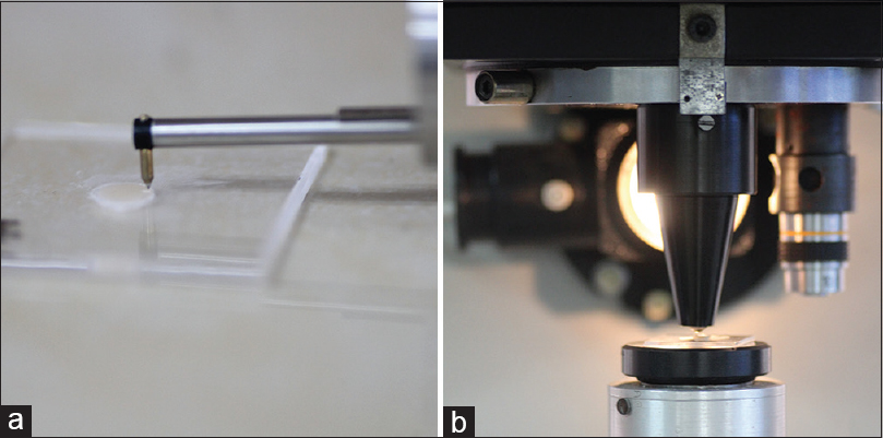 Figure 1: (a) Surface roughness test on composite sample using a contact stylus profilometer. (b) Microhardness test on composite sample using Vickers hardness machine